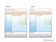 ptah media Kurs HTML5